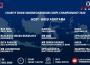 IDCC PEDULI 2020 – Exclusive di Youtube Trendmarching